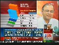 sabha arun jaitley video