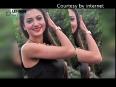 rajat rawail video