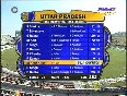mumbai in ranji trophy video