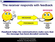 the communication process model captioned_(360p) Video