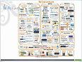 Hadoop Online Training | BigData Hadoop Tutorials for Beginners