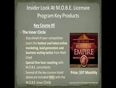 My Online Business Empire Products