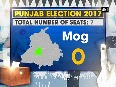 Highlights of Punjab elections 2017