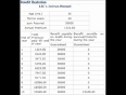 Lic Jeevan Mangal Policy Plan Details Benefits Example  Review Table 198 Return Premium Calculator