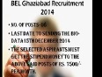 Latest Recruitment s in 2015 First Need of Job Seekers