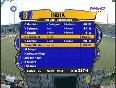 India Won 1st Test - India Vs England 2008 1st Test Chennai Day 5
