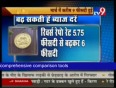 Home Loan Rates May Increase if RBI Makes Changes in it 's Credit Policy