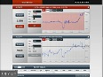 MarketsWorld Binary Options Broker Review