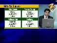 Market Sensex Closes Above 15 000 Mark